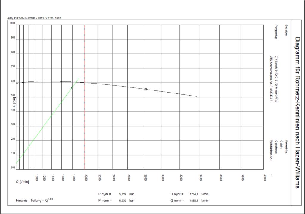Pump curve SpriCAD BricsCAD